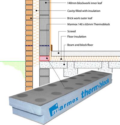 Marmox Thermoblock Marmoxboards